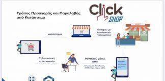 Click in shop